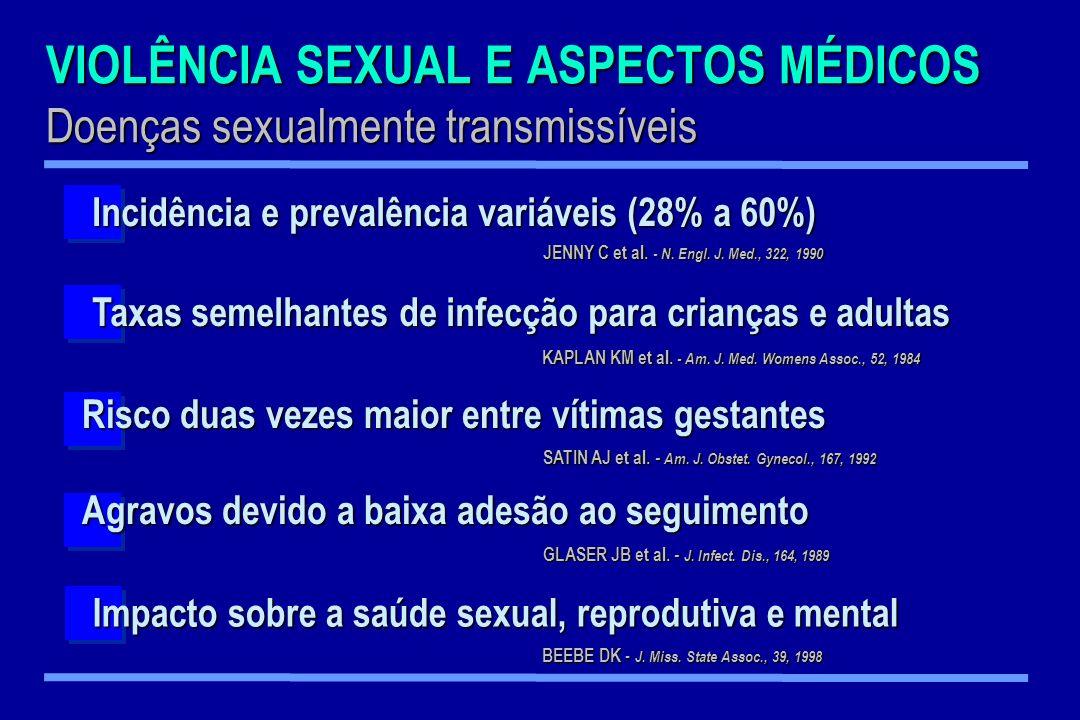 VIOLÊNCIA SEXUAL E ASPECTOS MÉDICOS Doenças sexualmente transmissíveis Incidência e prevalência variáveis (28% a 60%) JENNY C et al. - N. Engl. J. Med