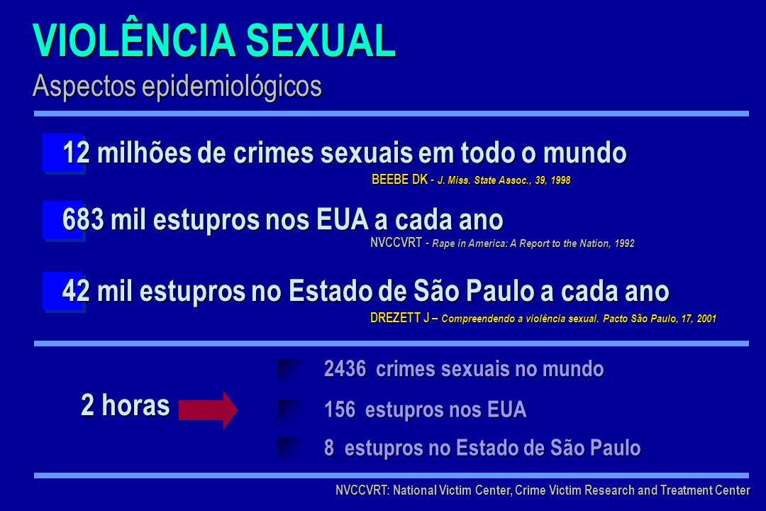 VIOLÊNCIA SEXUAL Aspectos epidemiológicos 12 milhões de crimes sexuais em todo o mundo BEEBE DK - J. Miss. State Assoc., 39, 1998 683 mil estupros nos