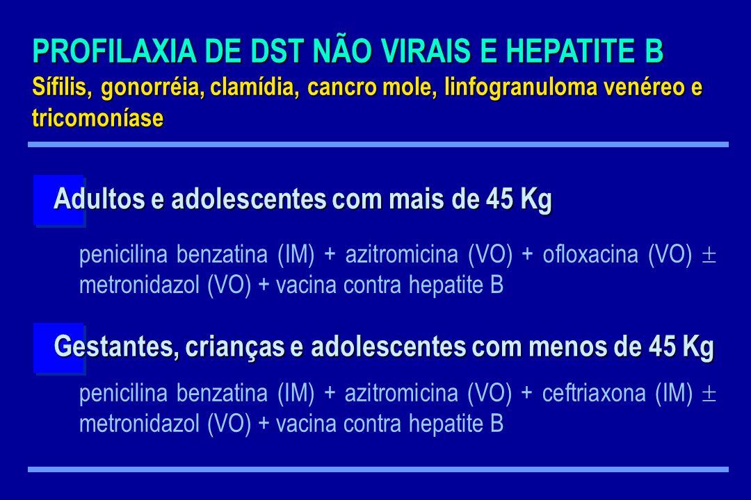 PROFILAXIA DE DST NÃO VIRAIS E HEPATITE B Sífilis, gonorréia, clamídia, cancro mole, linfogranuloma venéreo e tricomoníase Adultos e adolescentes com