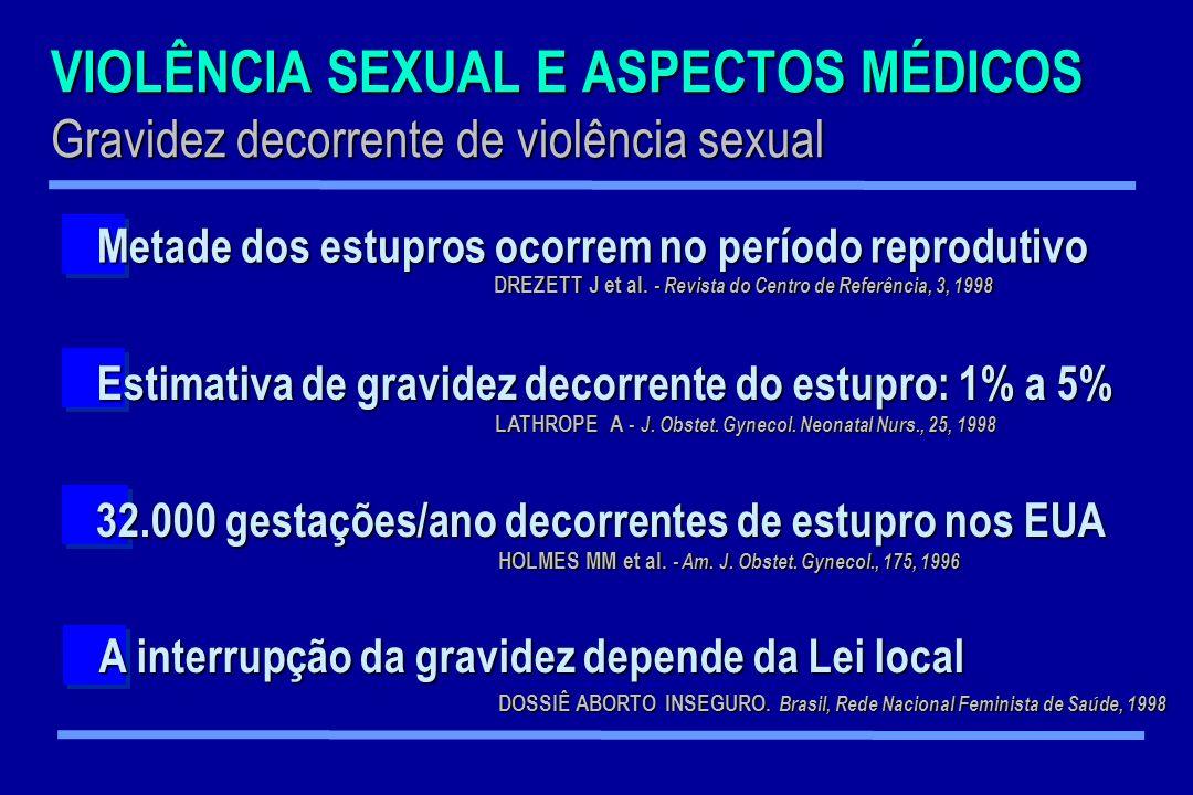 VIOLÊNCIA SEXUAL E ASPECTOS MÉDICOS Gravidez decorrente de violência sexual 32.000 gestações/ano decorrentes de estupro nos EUA HOLMES MM et al. - Am.