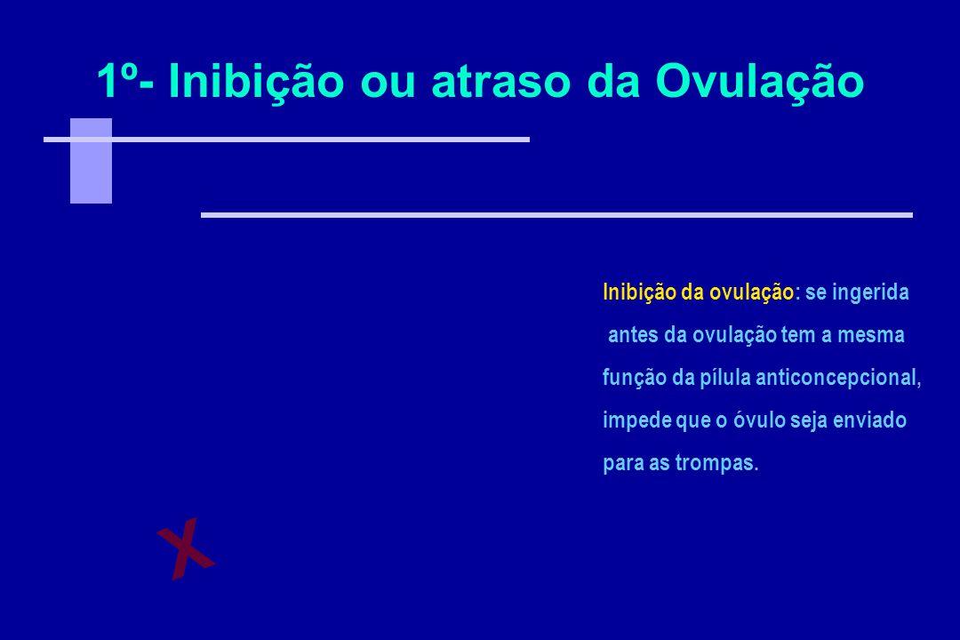 1º- Inibição ou atraso da Ovulação X Inibição da ovulação: se ingerida antes da ovulação tem a mesma função da pílula anticoncepcional, impede que o ó