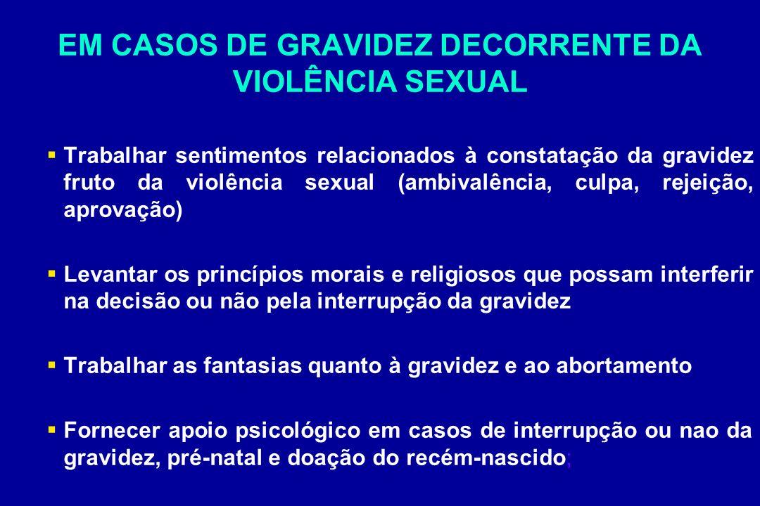 EM CASOS DE GRAVIDEZ DECORRENTE DA VIOLÊNCIA SEXUAL Trabalhar sentimentos relacionados à constatação da gravidez fruto da violência sexual (ambivalênc