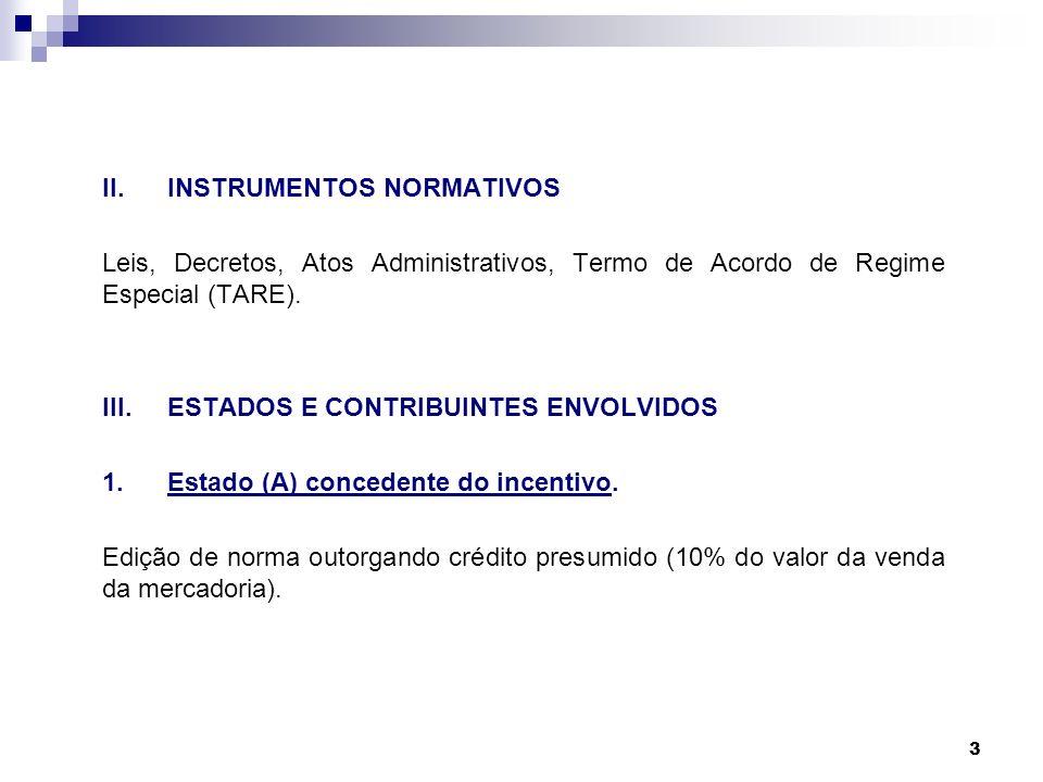 4 2.Contribuinte (B) fornecedor da mercadoria, beneficiado pelo incentivo (localizado no Estado A).