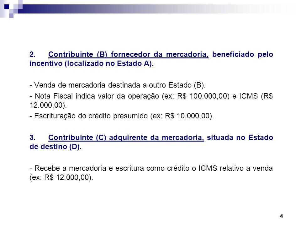 4 2.Contribuinte (B) fornecedor da mercadoria, beneficiado pelo incentivo (localizado no Estado A). - Venda de mercadoria destinada a outro Estado (B)