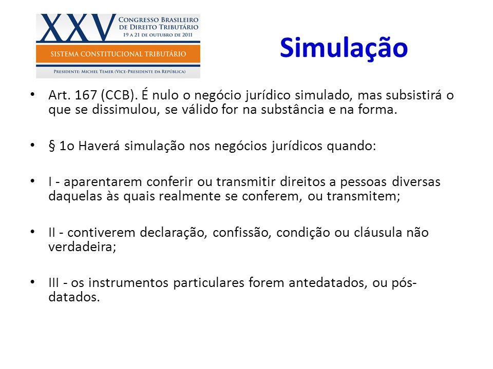 Simulação Art. 167 (CCB). É nulo o negócio jurídico simulado, mas subsistirá o que se dissimulou, se válido for na substância e na forma. § 1o Haverá