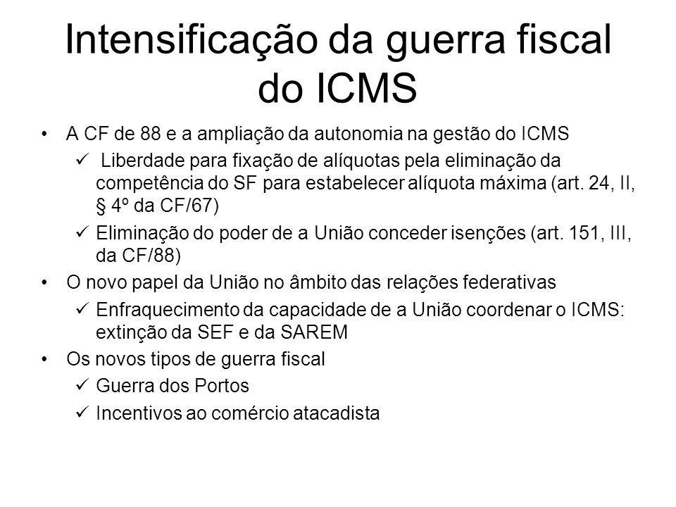Intensificação da guerra fiscal do ICMS A CF de 88 e a ampliação da autonomia na gestão do ICMS Liberdade para fixação de alíquotas pela eliminação da