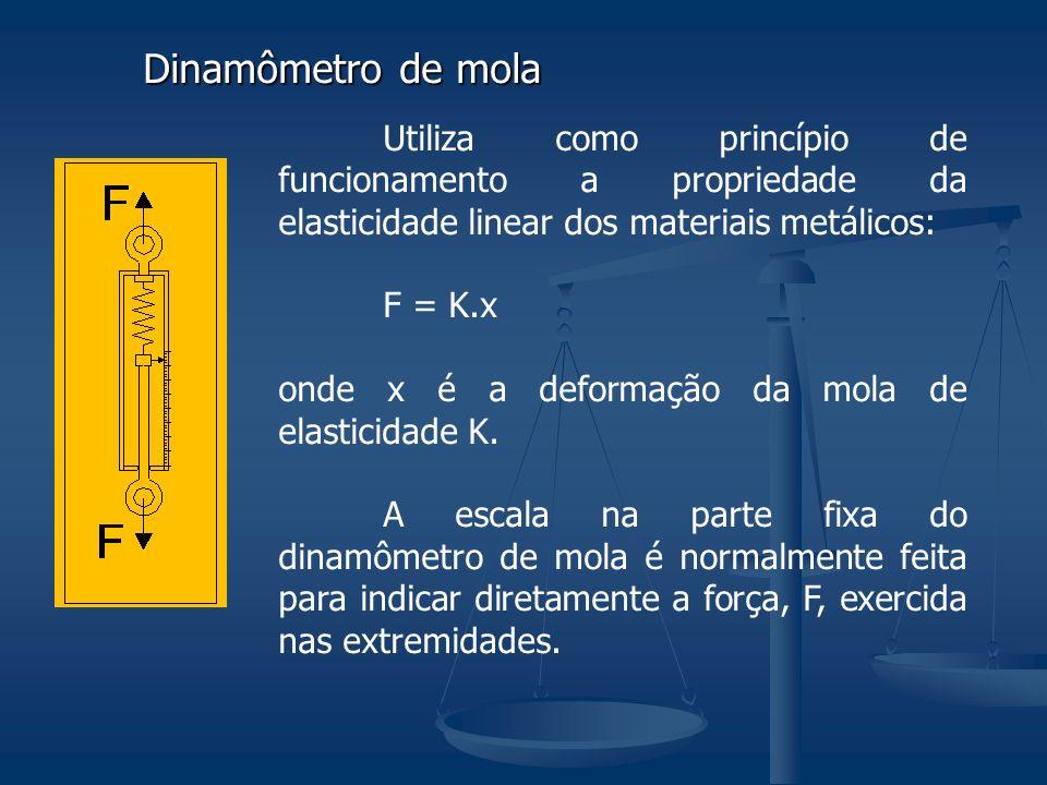 Dinamômetro de mola Utiliza como princípio de funcionamento a propriedade da elasticidade linear dos materiais metálicos: F = K.x onde x é a deformação da mola de elasticidade K.