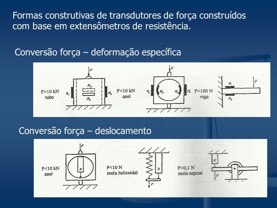 Conversão força – deformação específica Formas construtivas de transdutores de força construídos com base em extensômetros de resistência.