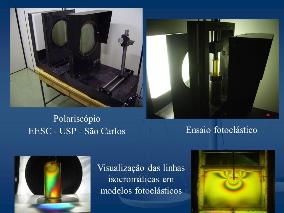 Polariscópio Ensaio fotoelástico Visualização das linhas isocromáticas em modelos fotoelásticos EESC - USP - São Carlos