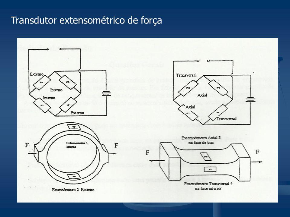 Transdutor extensométrico de força