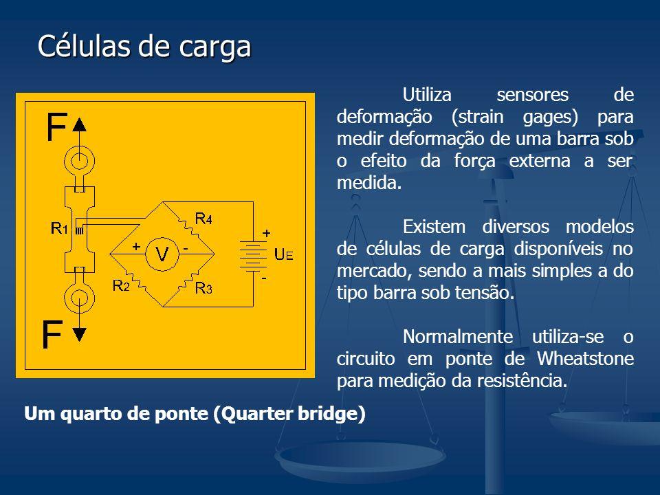 Células de carga Utiliza sensores de deformação (strain gages) para medir deformação de uma barra sob o efeito da força externa a ser medida.