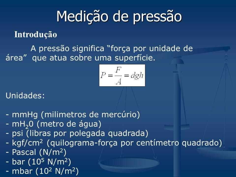 Medição de pressão A pressão significa força por unidade de área que atua sobre uma superfície.