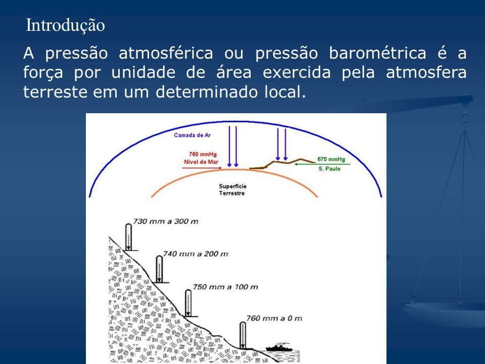 A pressão atmosférica ou pressão barométrica é a força por unidade de área exercida pela atmosfera terreste em um determinado local.