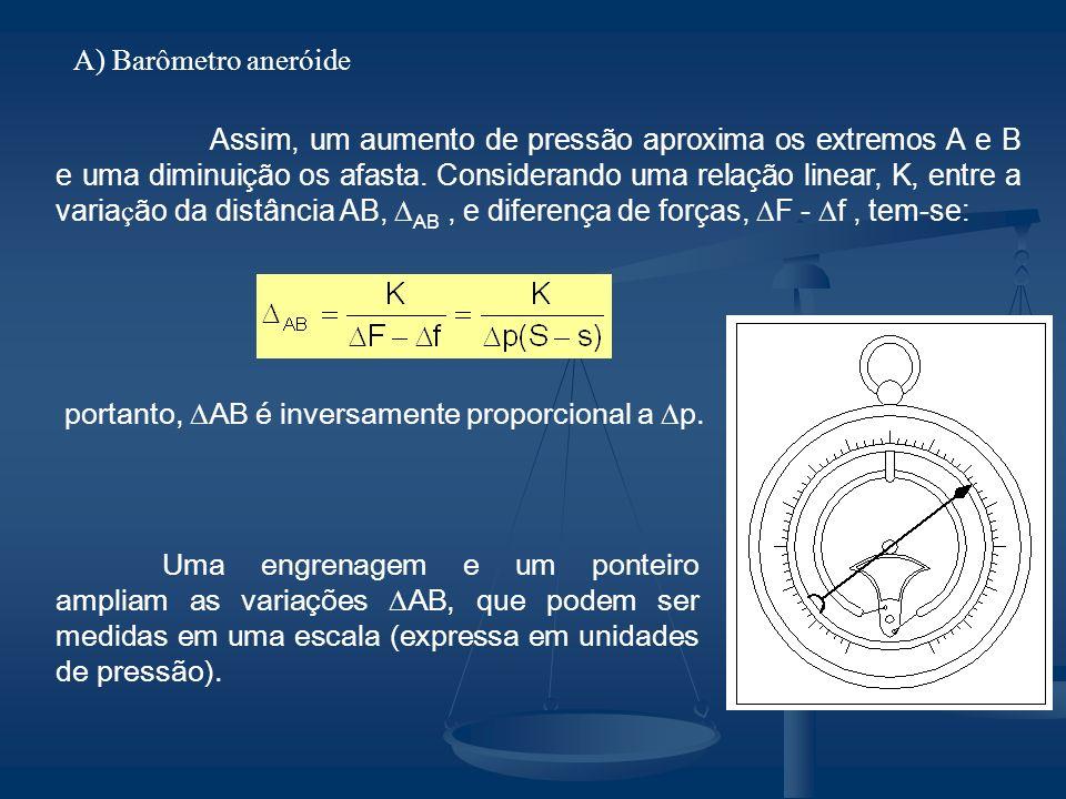 Assim, um aumento de pressão aproxima os extremos A e B e uma diminuição os afasta.