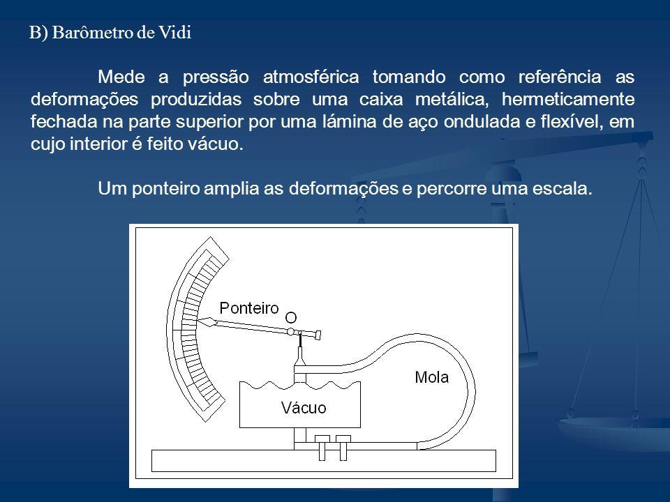 B) Barômetro de Vidi Mede a pressão atmosférica tomando como referência as deformações produzidas sobre uma caixa metálica, hermeticamente fechada na parte superior por uma lámina de aço ondulada e flexível, em cujo interior é feito vácuo.
