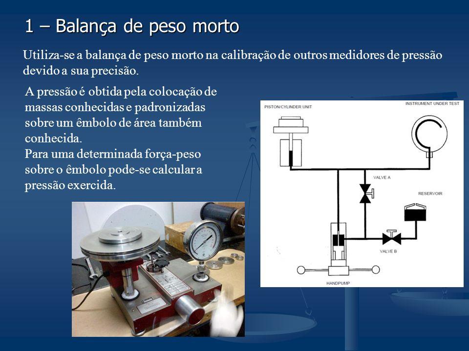 1 – Balança de peso morto Utiliza-se a balança de peso morto na calibração de outros medidores de pressão devido a sua precisão.