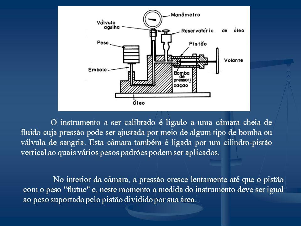 O instrumento a ser calibrado é ligado a uma câmara cheia de fluído cuja pressão pode ser ajustada por meio de algum tipo de bomba ou válvula de sangria.