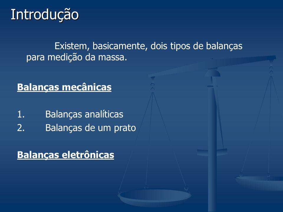 Introdução Balanças mecânicas 1.Balanças analíticas 2.Balanças de um prato Balanças eletrônicas Existem, basicamente, dois tipos de balanças para medição da massa.