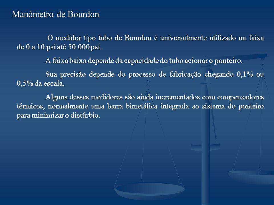 O medidor tipo tubo de Bourdon é universalmente utilizado na faixa de 0 a 10 psi até 50.000 psi.