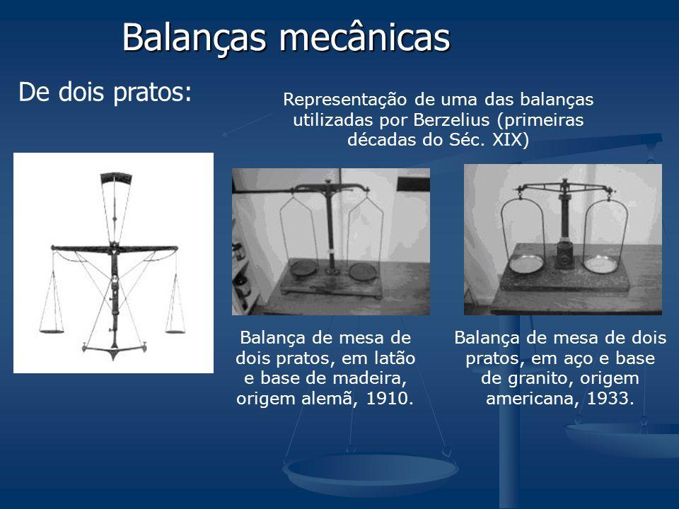 Modelo de balança analítica proposta por Sartorius em 1870: Forma clássica da balança de dois pratos ao longo do século XX.