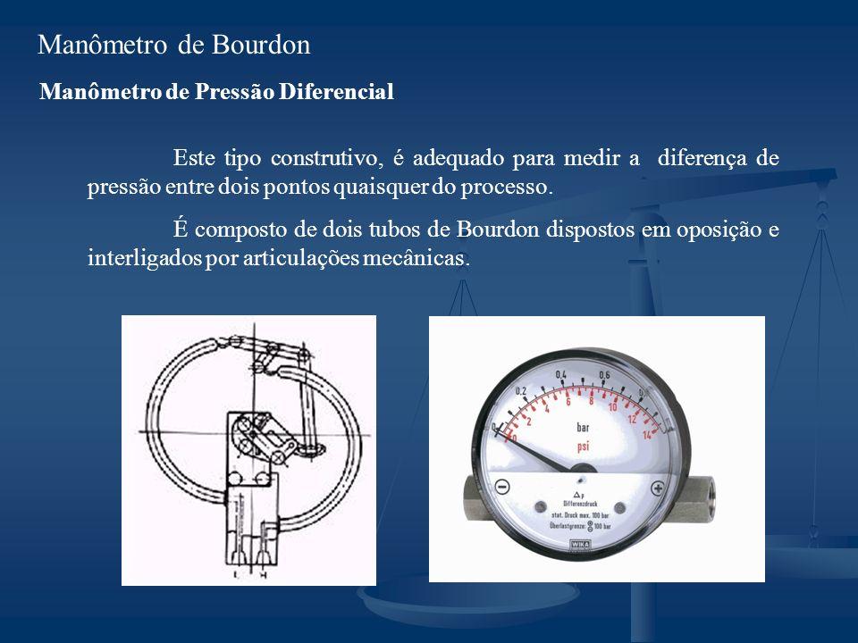 Manômetro de Pressão Diferencial Este tipo construtivo, é adequado para medir a diferença de pressão entre dois pontos quaisquer do processo.