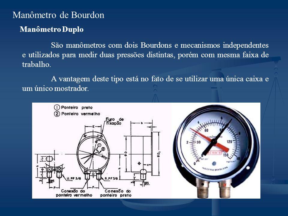 São manômetros com dois Bourdons e mecanismos independentes e utilizados para medir duas pressões distintas, porém com mesma faixa de trabalho.
