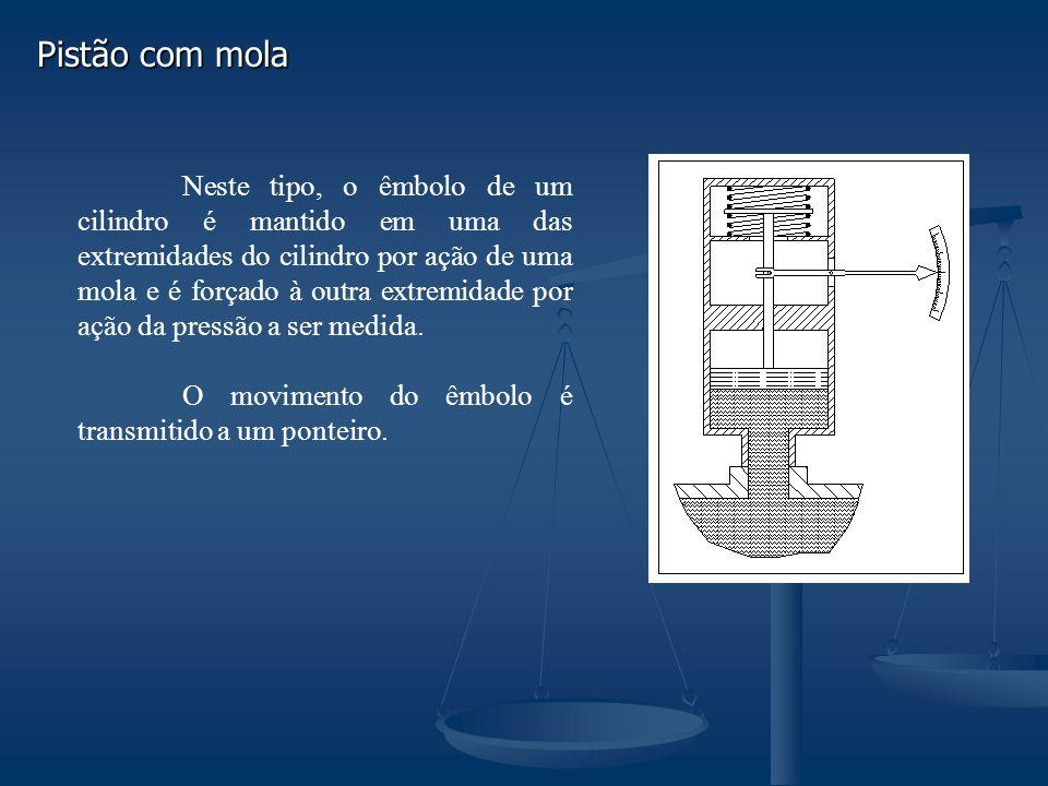 Pistão com mola Neste tipo, o êmbolo de um cilindro é mantido em uma das extremidades do cilindro por ação de uma mola e é forçado à outra extremidade por ação da pressão a ser medida.