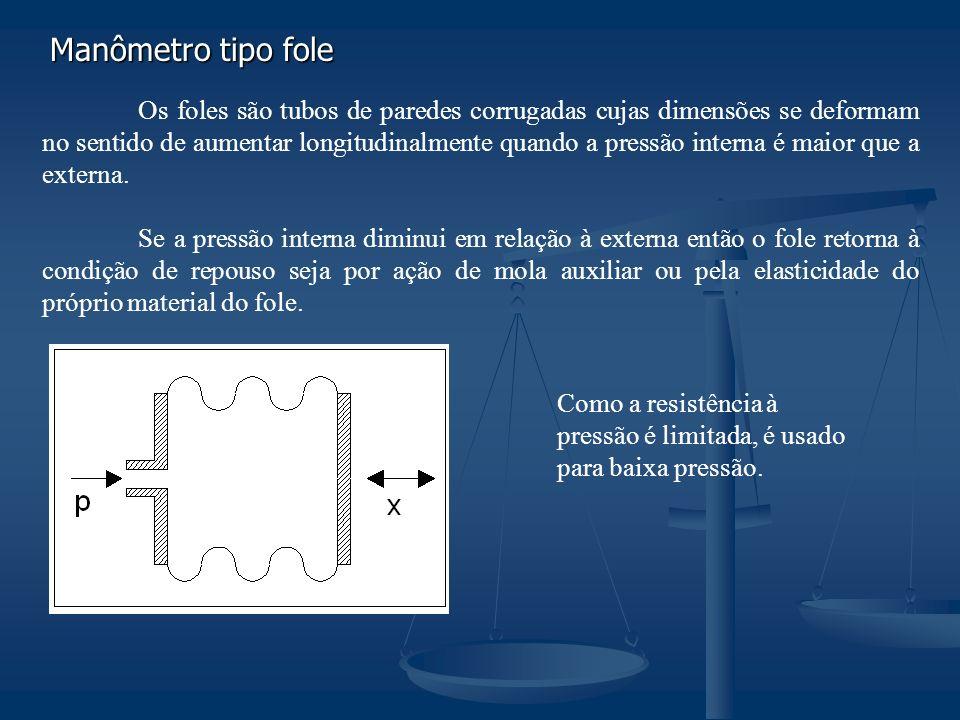 Manômetro tipo fole Os foles são tubos de paredes corrugadas cujas dimensões se deformam no sentido de aumentar longitudinalmente quando a pressão interna é maior que a externa.