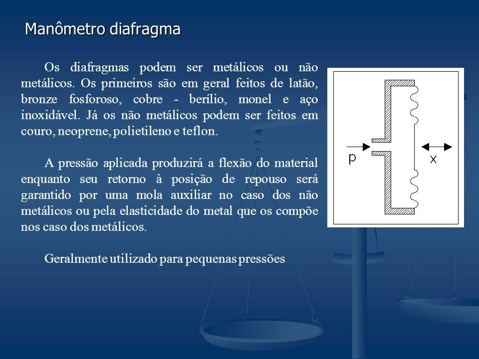 Manômetro diafragma Os diafragmas podem ser metálicos ou não metálicos.