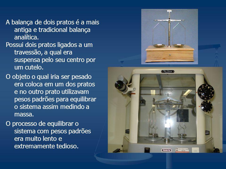 Atualmente fora de uso comum, mas que durante muito tempo foi utilizada em medição geral de massa (comércio e indústria).