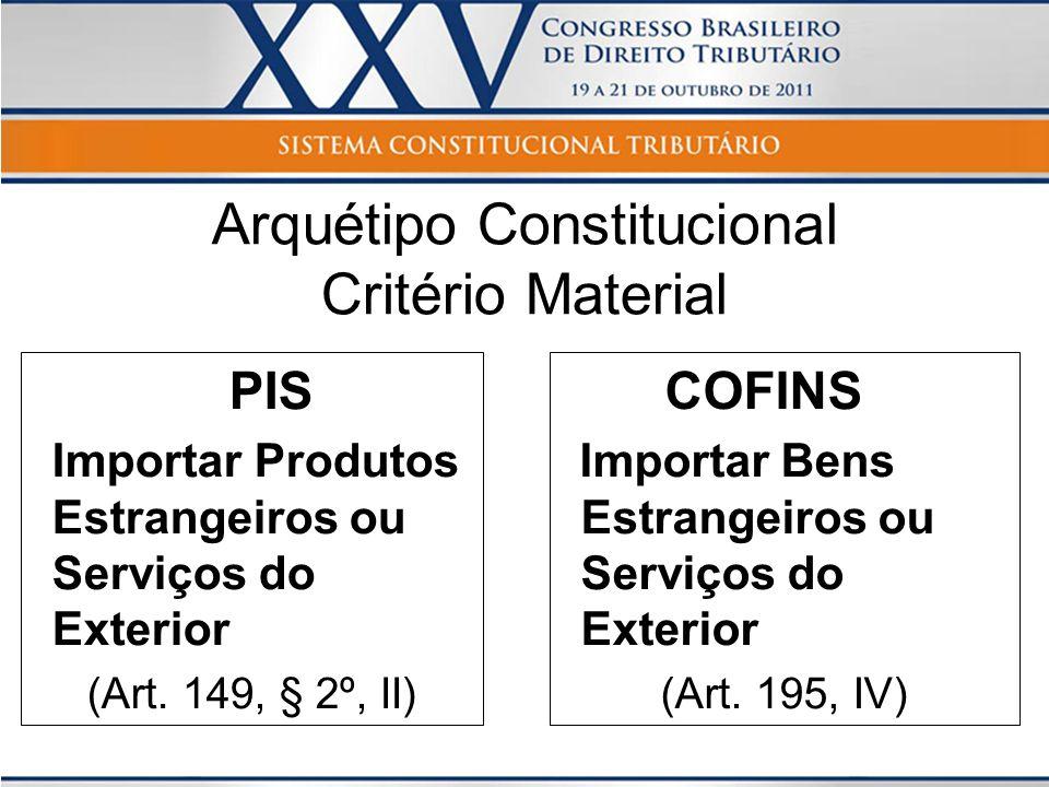 PIS Importar Produtos Estrangeiros ou Serviços do Exterior (Art. 149, § 2º, II) COFINS Importar Bens Estrangeiros ou Serviços do Exterior (Art. 195, I