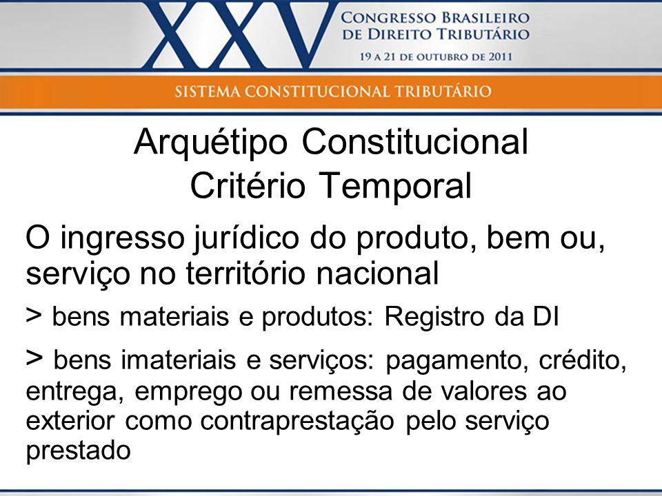 O ingresso jurídico do produto, bem ou, serviço no território nacional > bens materiais e produtos: Registro da DI > bens imateriais e serviços: pagam