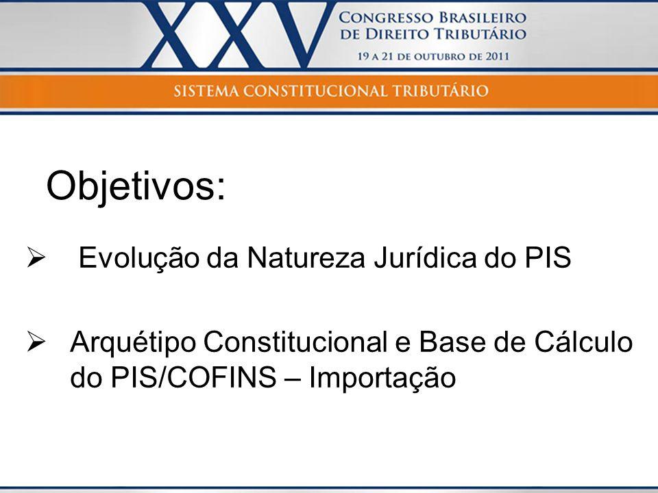 Objetivos: Evolução da Natureza Jurídica do PIS Arquétipo Constitucional e Base de Cálculo do PIS/COFINS – Importação