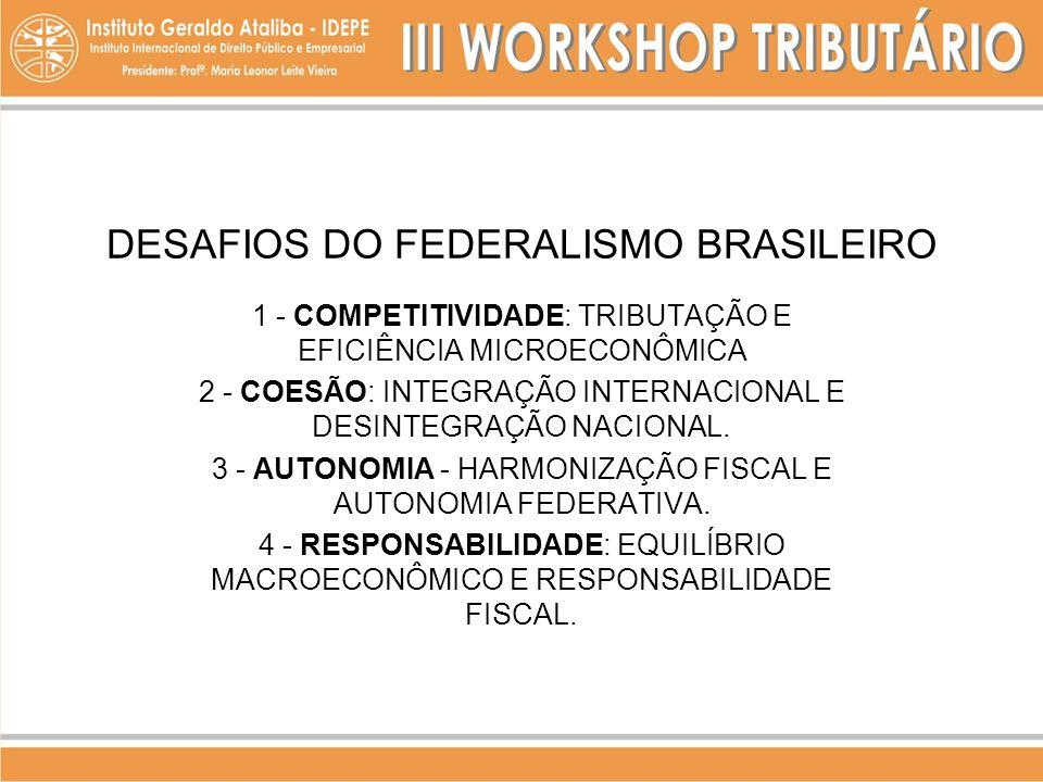 DESAFIOS DO FEDERALISMO BRASILEIRO 1 - COMPETITIVIDADE: TRIBUTAÇÃO E EFICIÊNCIA MICROECONÔMICA 2 - COESÃO: INTEGRAÇÃO INTERNACIONAL E DESINTEGRAÇÃO NA