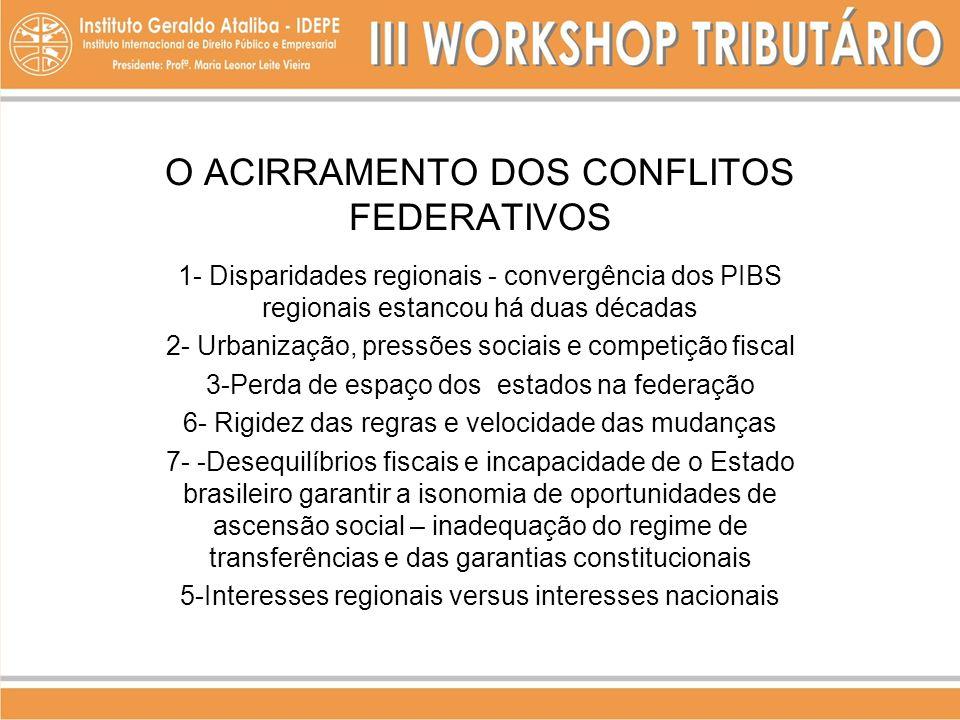 O ACIRRAMENTO DOS CONFLITOS FEDERATIVOS 1- Disparidades regionais - convergência dos PIBS regionais estancou há duas décadas 2- Urbanização, pressões