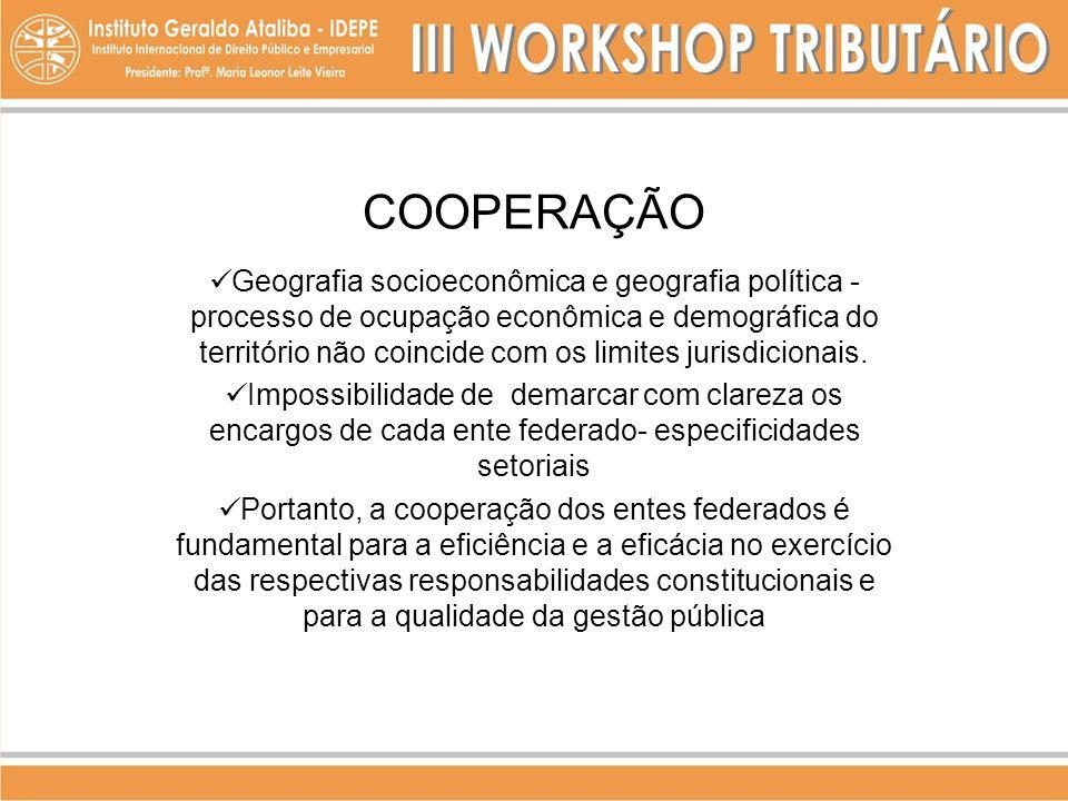 COOPERAÇÃO Geografia socioeconômica e geografia política - processo de ocupação econômica e demográfica do território não coincide com os limites juri
