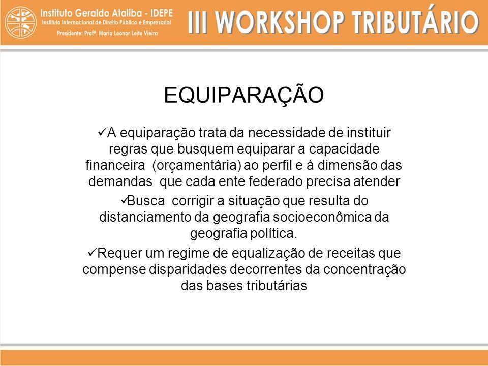 EQUIPARAÇÃO A equiparação trata da necessidade de instituir regras que busquem equiparar a capacidade financeira (orçamentária) ao perfil e à dimensão