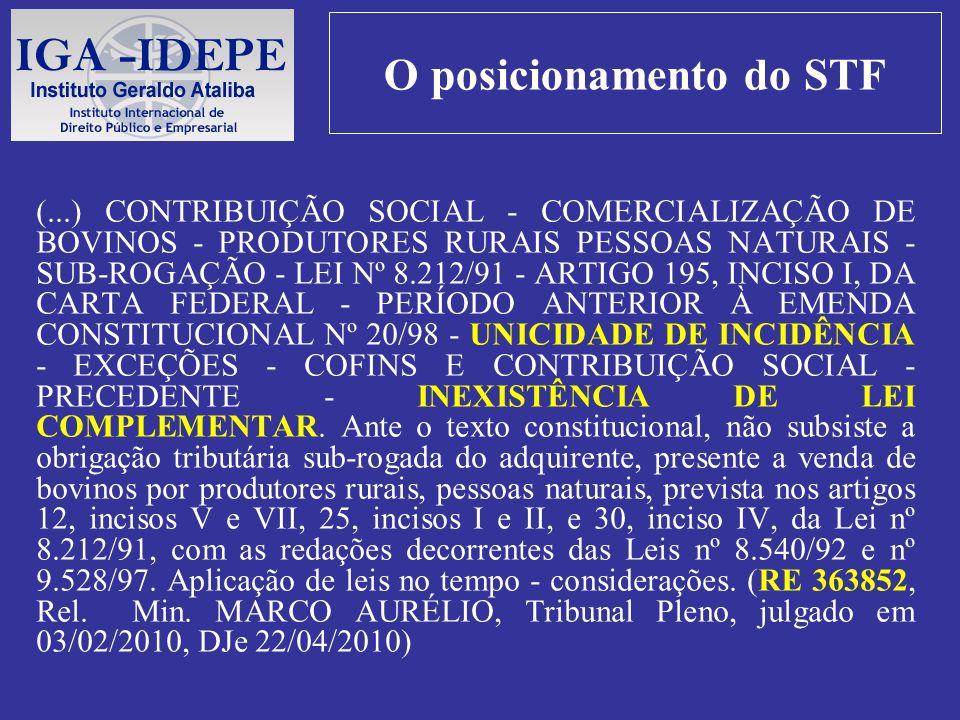 O posicionamento do STF (...) CONTRIBUIÇÃO SOCIAL - COMERCIALIZAÇÃO DE BOVINOS - PRODUTORES RURAIS PESSOAS NATURAIS - SUB-ROGAÇÃO - LEI Nº 8.212/91 -