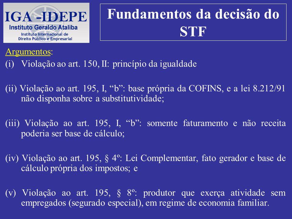 Fundamentos da decisão do STF Argumentos: (i)Violação ao art. 150, II: princípio da igualdade (ii) Violação ao art. 195, I, b: base própria da COFINS,