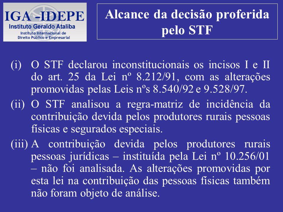 Alcance da decisão proferida pelo STF (i)O STF declarou inconstitucionais os incisos I e II do art. 25 da Lei nº 8.212/91, com as alterações promovida