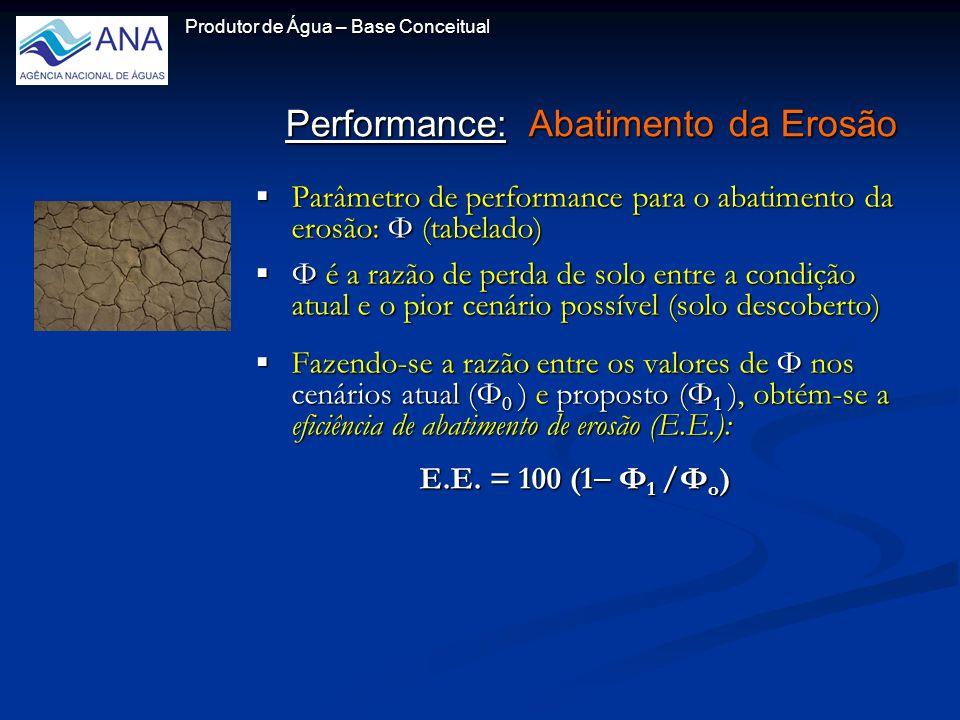 Performance: Abatimento da Erosão Produtor de Água – Base Conceitual Parâmetro de performance para o abatimento da erosão: Φ (tabelado) Parâmetro de performance para o abatimento da erosão: Φ (tabelado) Φ é a razão de perda de solo entre a condição atual e o pior cenário possível (solo descoberto) Φ é a razão de perda de solo entre a condição atual e o pior cenário possível (solo descoberto) Fazendo-se a razão entre os valores de Φ nos cenários atual (Φ 0 ) e proposto (Φ 1 ), obtém-se a eficiência de abatimento de erosão (E.E.): Fazendo-se a razão entre os valores de Φ nos cenários atual (Φ 0 ) e proposto (Φ 1 ), obtém-se a eficiência de abatimento de erosão (E.E.): E.E.