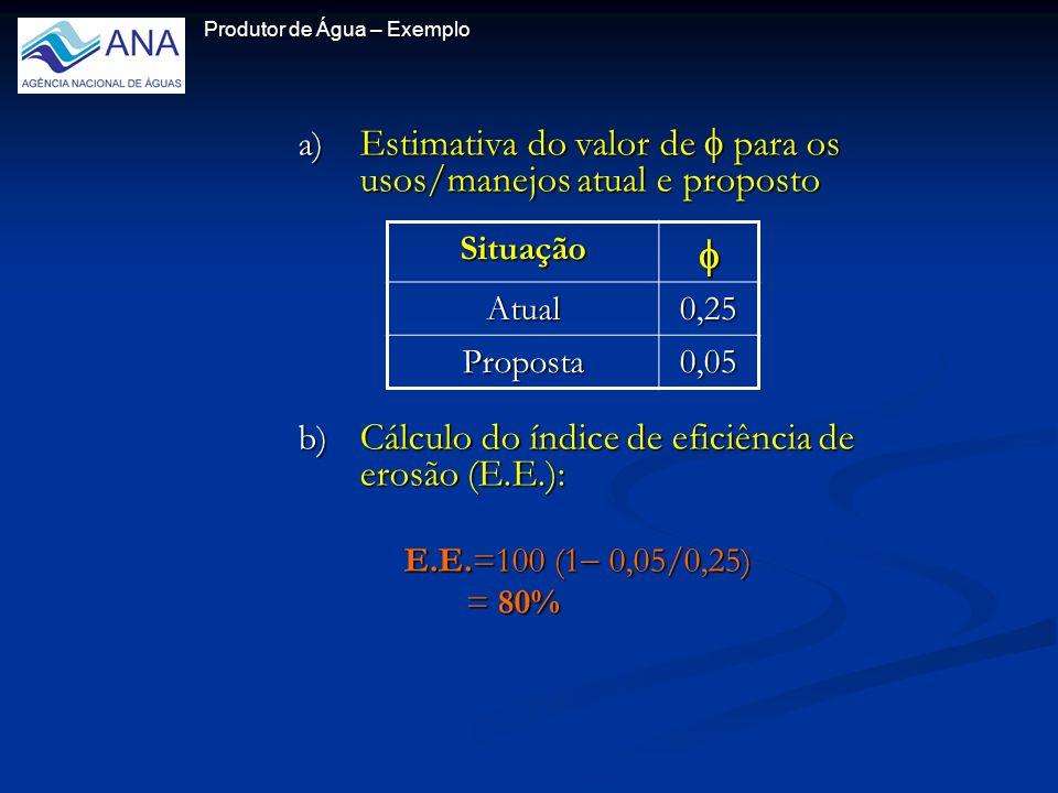 Produtor de Água – Exemplo a) Estimativa do valor de para os usos/manejos atual e proposto b) Cálculo do índice de eficiência de erosão (E.E.): E.E.=100 (1 0,05/0,25) = 80% = 80%SituaçãoAtual0,25 Proposta0,05