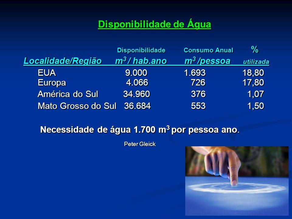 A água disponível no mundo é suficiente.EM MS É ABUNDANTE !.