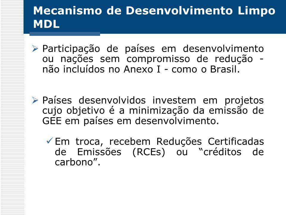Mecanismo de Desenvolvimento Limpo MDL Participação de países em desenvolvimento ou nações sem compromisso de redução - não incluídos no Anexo I - com