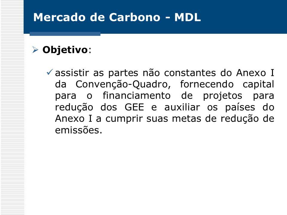 Mercado de Carbono - MDL Objetivo: assistir as partes não constantes do Anexo I da Convenção-Quadro, fornecendo capital para o financiamento de projet