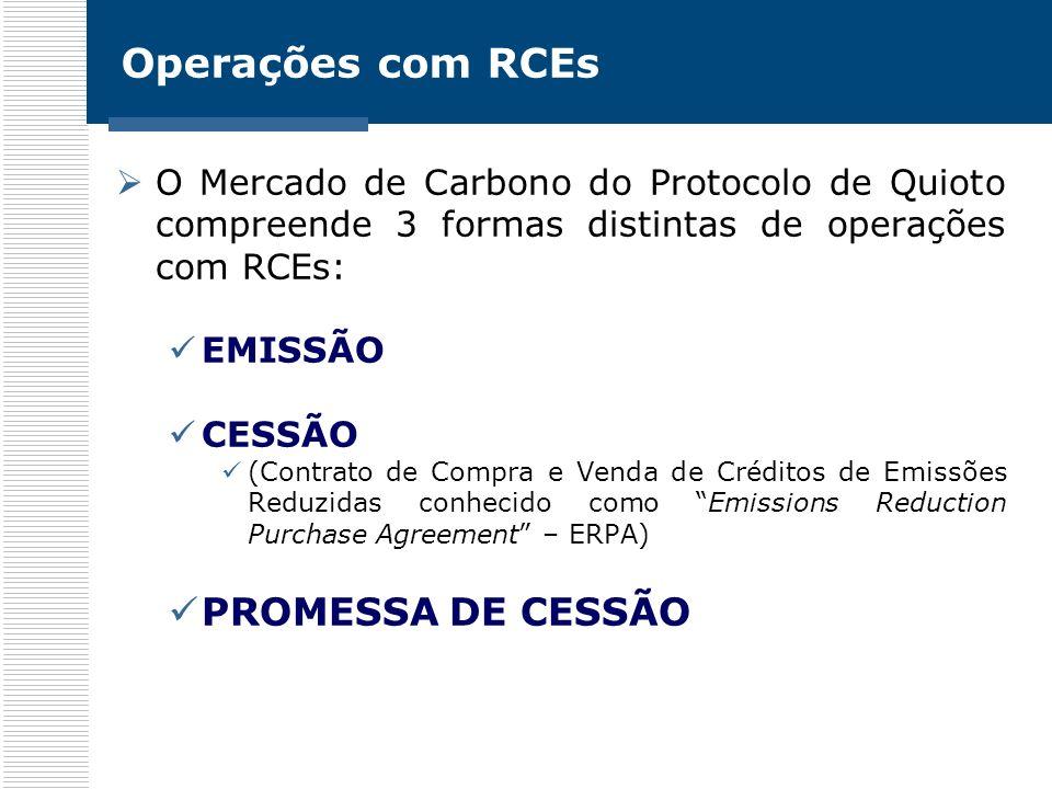 Operações com RCEs O Mercado de Carbono do Protocolo de Quioto compreende 3 formas distintas de operações com RCEs: EMISSÃO CESSÃO (Contrato de Compra