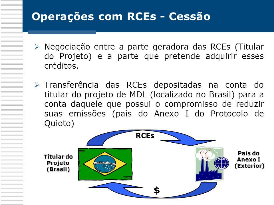 Operações com RCEs - Cessão Negociação entre a parte geradora das RCEs (Titular do Projeto) e a parte que pretende adquirir esses créditos. Transferên