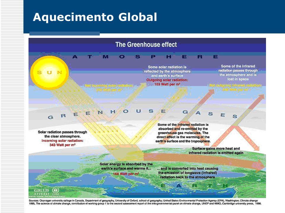 Consenso internacional sobre o Aquecimento Global Junho de 1992 - Cúpula da Terra (Earth Summit) realizada na Cidade do Rio de Janeiro (Eco-92) por 154 países: Earth Summit – Brazil 1992 Reconhecimento dos efeitos do Aquecimento Global; Acordo para redução da emissão dos GEE