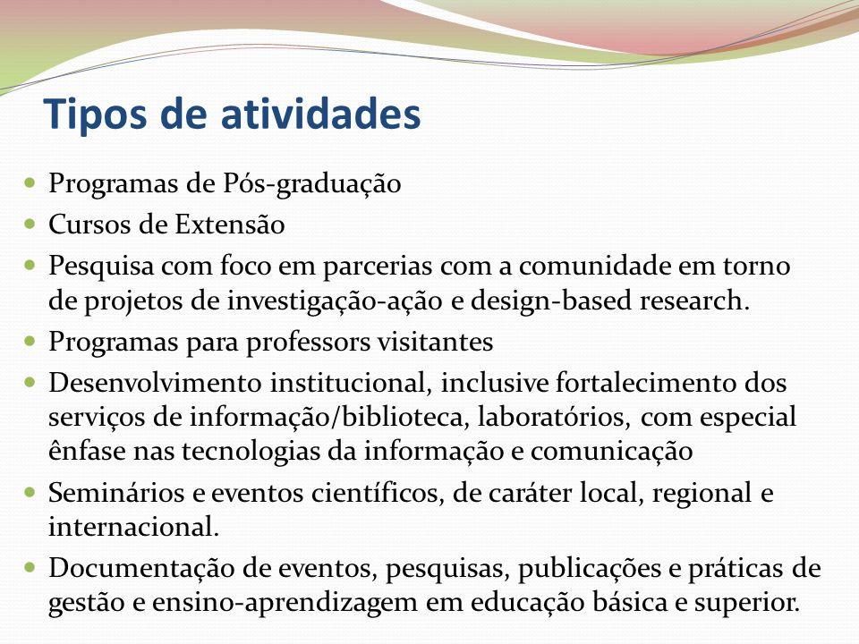 Tipos de atividades Programas de Pós-graduação Cursos de Extensão Pesquisa com foco em parcerias com a comunidade em torno de projetos de investigação