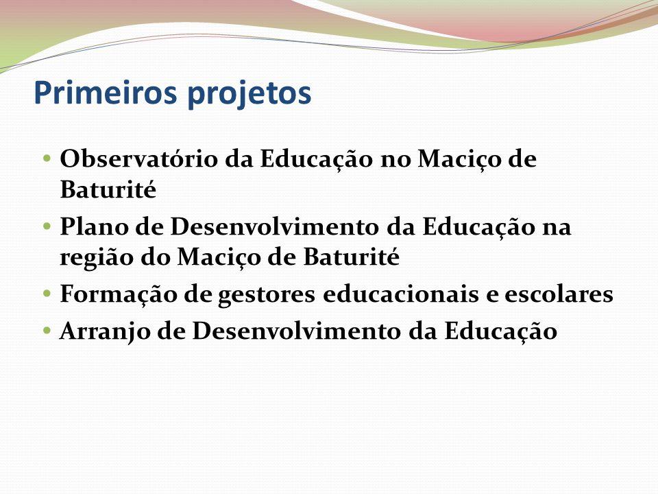 Primeiros projetos Observatório da Educação no Maciço de Baturité Plano de Desenvolvimento da Educação na região do Maciço de Baturité Formação de ges